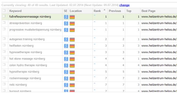 heilzentrum-helios-nuernberg-seo-rankings-google