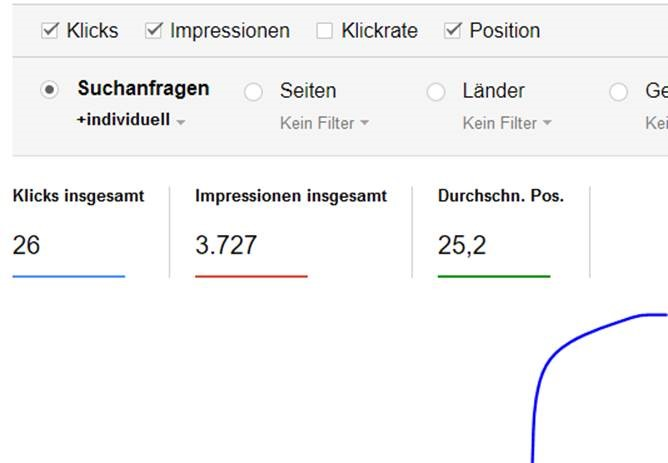 Suchwort Analyse Search Console