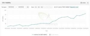 matches21-visibility-seo-search-metrics