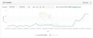 n-tu_seo_visibility_search-metrics
