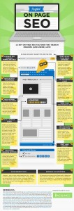 on_page_SEO_infographic_large