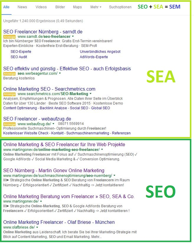 seo-sea-sem=suchmaschinenmarketing