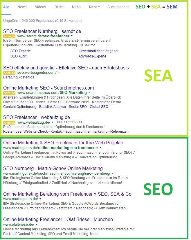Suchmaschinenmarketing in Russland (SEM ... - plus.google.com