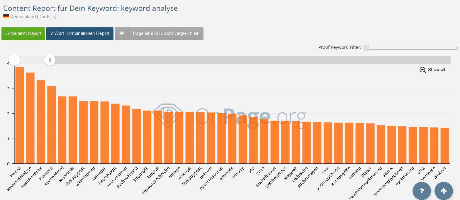 wdf-idf-keyword-analyse